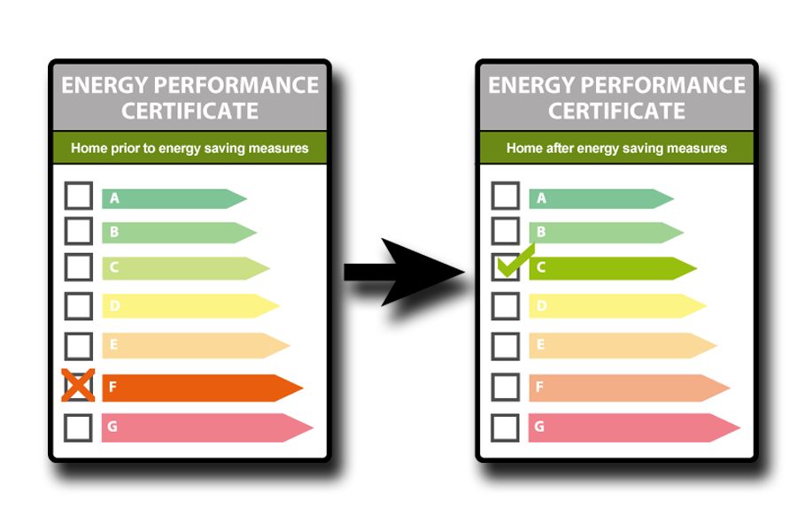 Housing Associations, Landlords & Home Owners making their houses making their houses more energy efficient  - Energy Performance Certificates