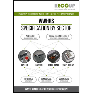 Recoup WWHRS - Specification by sector