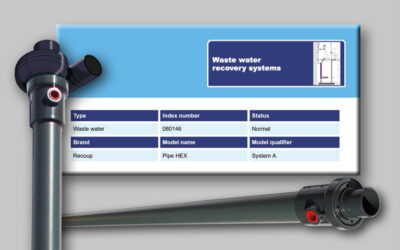 SAP modelling for the new Recoup Pipe HEX