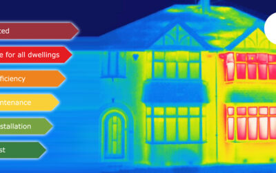 Retrofitting Homes: Could WWHRS be more impactful than heating controls, loft insulation, and LED lighting combined?